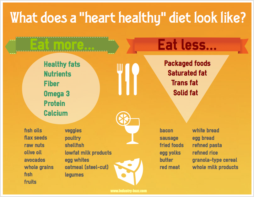 heart-healthy-diet